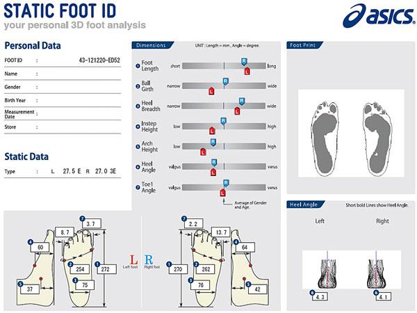 Foot ID adatok