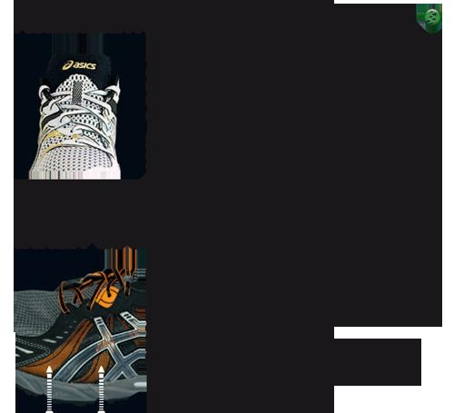 Aszimmetrikus fűzés és az Inner-Lock fűzőrendszer